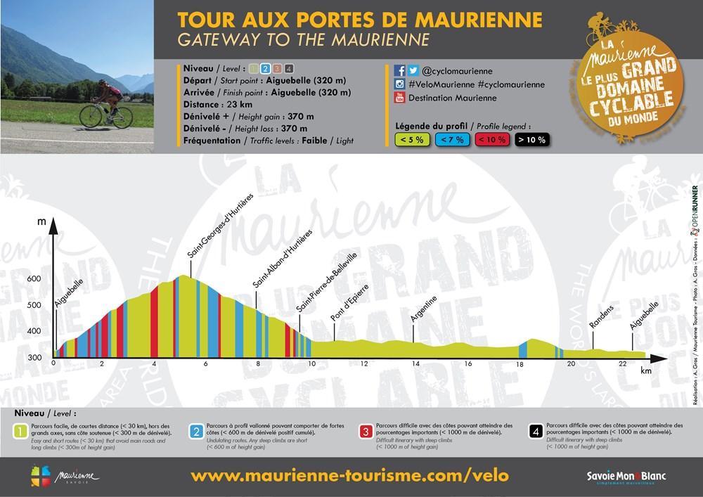 Profil / Tour aux Portes de Maurienne © Alexandre Gros / Maurienne Tourisme